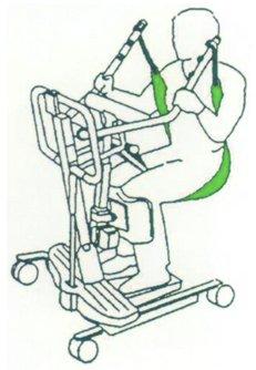 Transport Slings Overview