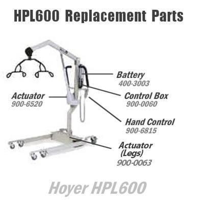 Hoyer HPL600 Parts