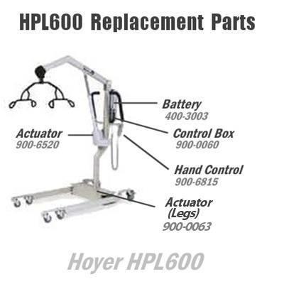 hpl600
